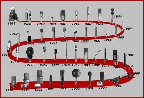 Timeline microphones vendus compagnie Neumann